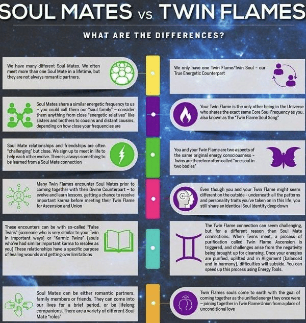 soul mates vs twin flames